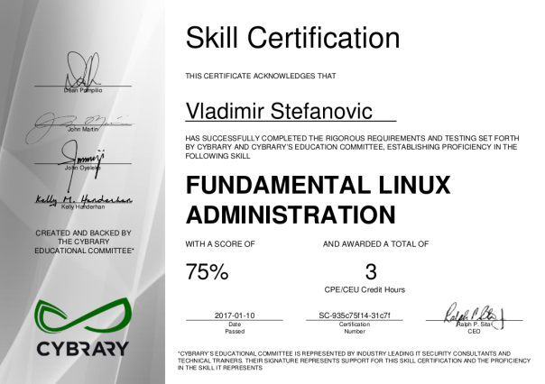 cybrary-cert-fundamental-linux-administration